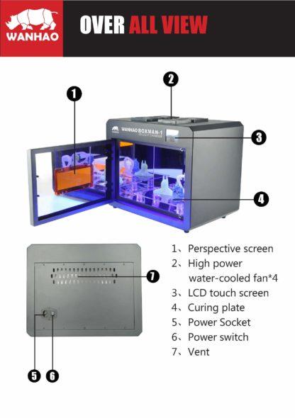 Wanhao Boxman-1 UV cure resin SLA DLP LCD