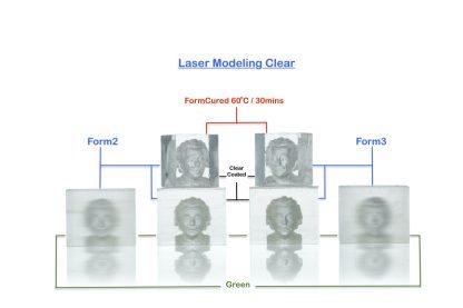 Applylabwork SLA Clear